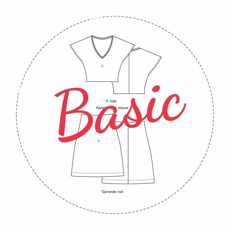 Basic patroon